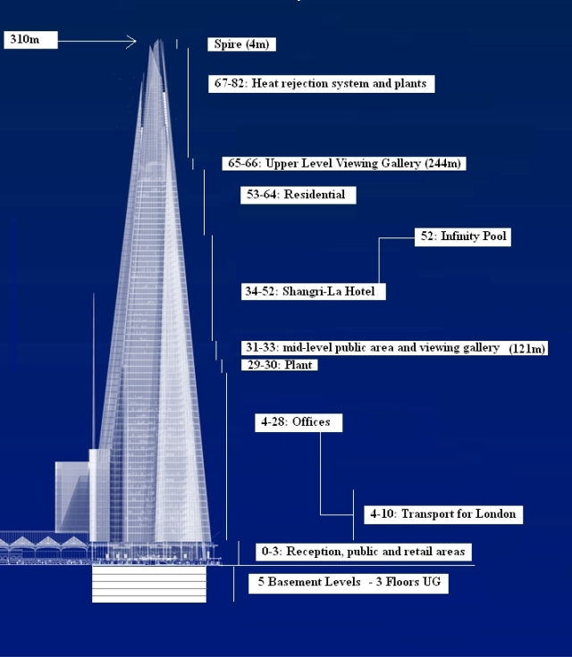 shard-london-layout